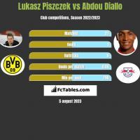 Lukasz Piszczek vs Abdou Diallo h2h player stats
