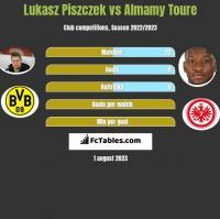 Lukasz Piszczek vs Almamy Toure h2h player stats