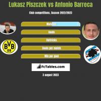 Lukasz Piszczek vs Antonio Barreca h2h player stats