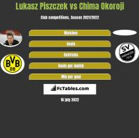 Lukasz Piszczek vs Chima Okoroji h2h player stats
