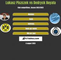 Lukasz Piszczek vs Dedryck Boyata h2h player stats