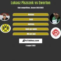 Lukasz Piszczek vs Ewerton h2h player stats