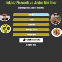 Lukasz Piszczek vs Javier Martinez h2h player stats