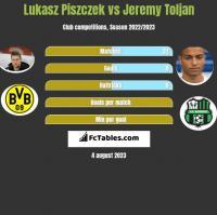Lukasz Piszczek vs Jeremy Toljan h2h player stats