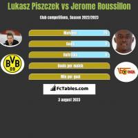 Lukasz Piszczek vs Jerome Roussillon h2h player stats