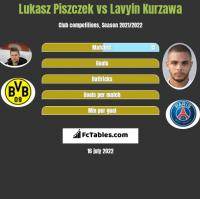 Lukasz Piszczek vs Lavyin Kurzawa h2h player stats