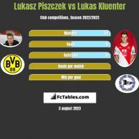Lukasz Piszczek vs Lukas Kluenter h2h player stats