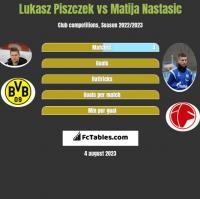 Lukasz Piszczek vs Matija Nastasic h2h player stats