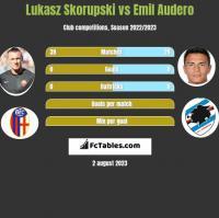 Lukasz Skorupski vs Emil Audero h2h player stats