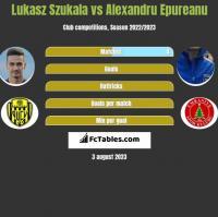 Lukasz Szukala vs Alexandru Epureanu h2h player stats