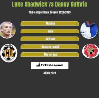 Luke Chadwick vs Danny Guthrie h2h player stats