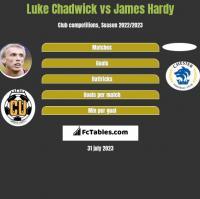 Luke Chadwick vs James Hardy h2h player stats