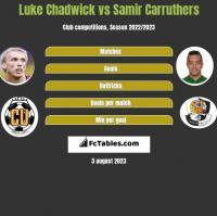 Luke Chadwick vs Samir Carruthers h2h player stats