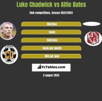 Luke Chadwick vs Alfie Bates h2h player stats