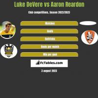 Luke DeVere vs Aaron Reardon h2h player stats