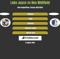 Luke Joyce vs Ben Whitfield h2h player stats