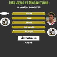 Luke Joyce vs Michael Tonge h2h player stats