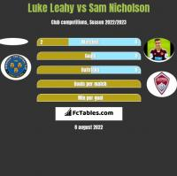Luke Leahy vs Sam Nicholson h2h player stats