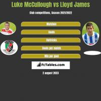 Luke McCullough vs Lloyd James h2h player stats