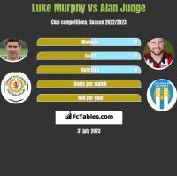 Luke Murphy vs Alan Judge h2h player stats