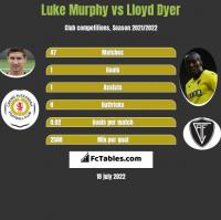 Luke Murphy vs Lloyd Dyer h2h player stats
