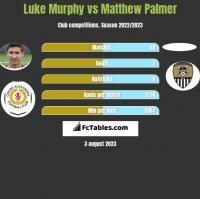 Luke Murphy vs Matthew Palmer h2h player stats