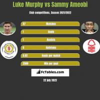 Luke Murphy vs Sammy Ameobi h2h player stats