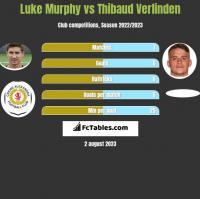 Luke Murphy vs Thibaud Verlinden h2h player stats