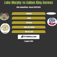 Luke Murphy vs Callum King-Harmes h2h player stats