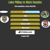 Luke Pilling vs Mark Cousins h2h player stats