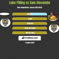 Luke Pilling vs Sam Slocombe h2h player stats