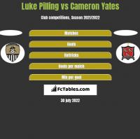 Luke Pilling vs Cameron Yates h2h player stats