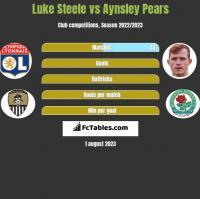Luke Steele vs Aynsley Pears h2h player stats