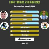 Luke Thomas vs Liam Kelly h2h player stats
