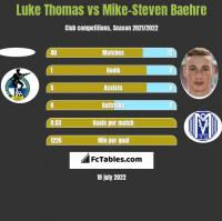 Luke Thomas vs Mike-Steven Baehre h2h player stats