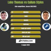 Luke Thomas vs Callum Styles h2h player stats