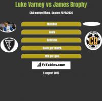 Luke Varney vs James Brophy h2h player stats