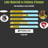 Luke Waterfall vs Anthony O'Connor h2h player stats