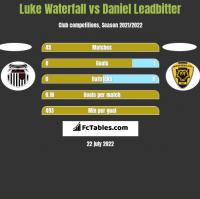 Luke Waterfall vs Daniel Leadbitter h2h player stats