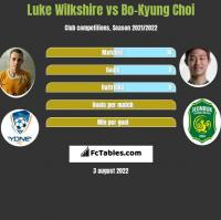 Luke Wilkshire vs Bo-Kyung Choi h2h player stats