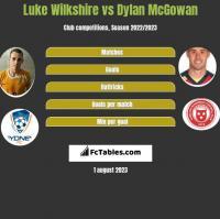 Luke Wilkshire vs Dylan McGowan h2h player stats
