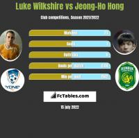 Luke Wilkshire vs Jeong-Ho Hong h2h player stats
