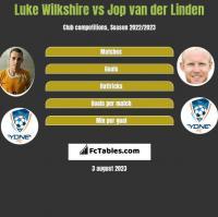 Luke Wilkshire vs Jop van der Linden h2h player stats