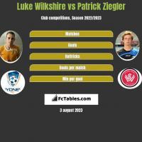 Luke Wilkshire vs Patrick Ziegler h2h player stats