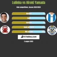 Lulinha vs Hiroki Yamada h2h player stats