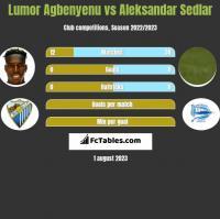 Lumor Agbenyenu vs Aleksandar Sedlar h2h player stats