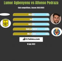 Lumor Agbenyenu vs Alfonso Pedraza h2h player stats