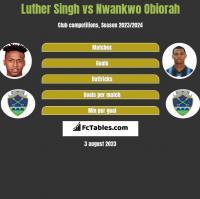 Luther Singh vs Nwankwo Obiorah h2h player stats