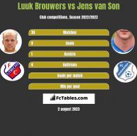 Luuk Brouwers vs Jens van Son h2h player stats