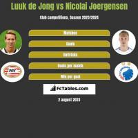 Luuk de Jong vs Nicolai Joergensen h2h player stats